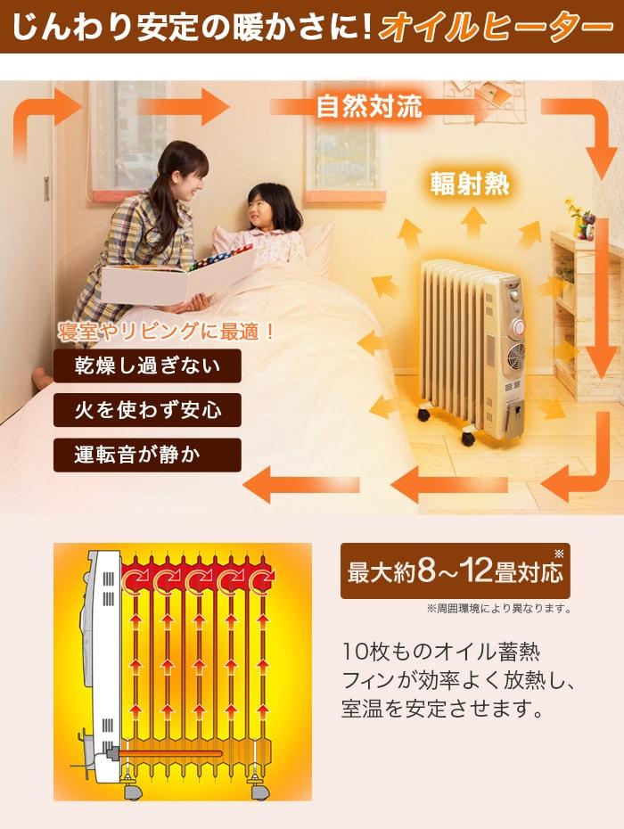 寝室やリビングに最適:温風ファン付きオイルヒーター