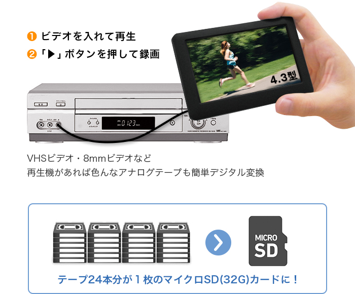 特徴:スイッチひとつで思い出が甦る!懐かしのビデオ映像をデジタルに保存&再生。=ポータブルビデオレコーダー